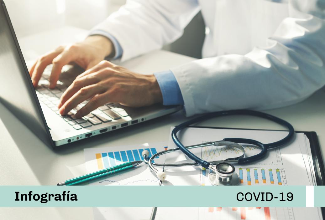 Diagnóstico con COVID-19 confirmado con hisopado positivo o el procedimiento que determine la autoridad nacional de salud
