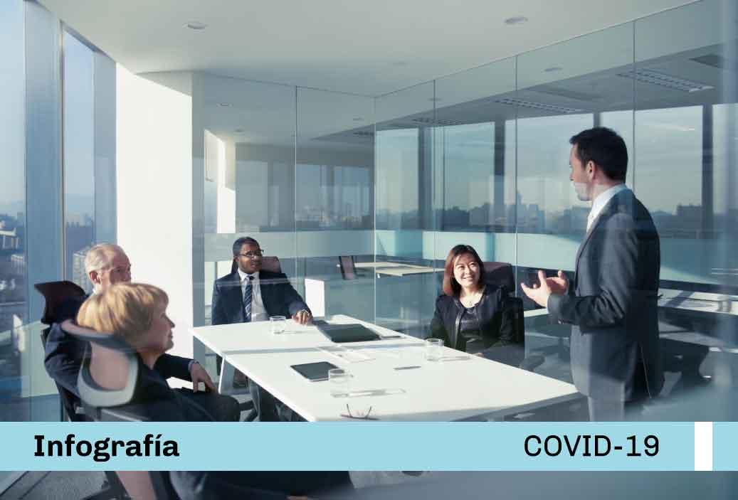 Reincorporación al trabajo: personal con diagnóstico positivo de COVID-19 o caso sospechoso