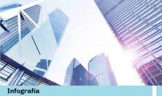 Infografía – El ABC Legal para el Desarrollo de Actividades Económicas: Licencias de Funcionamiento y certificados ITSE